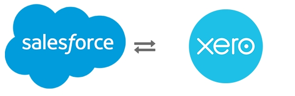 Salesforce-Xero Integration