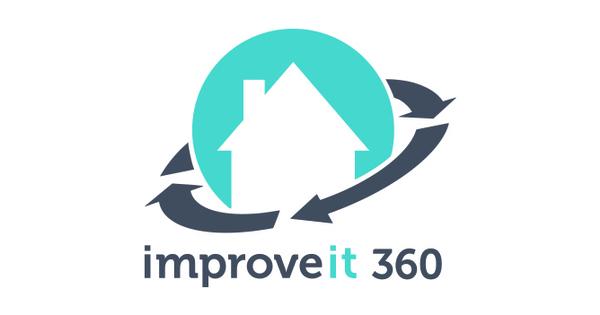 salesforce integration i360